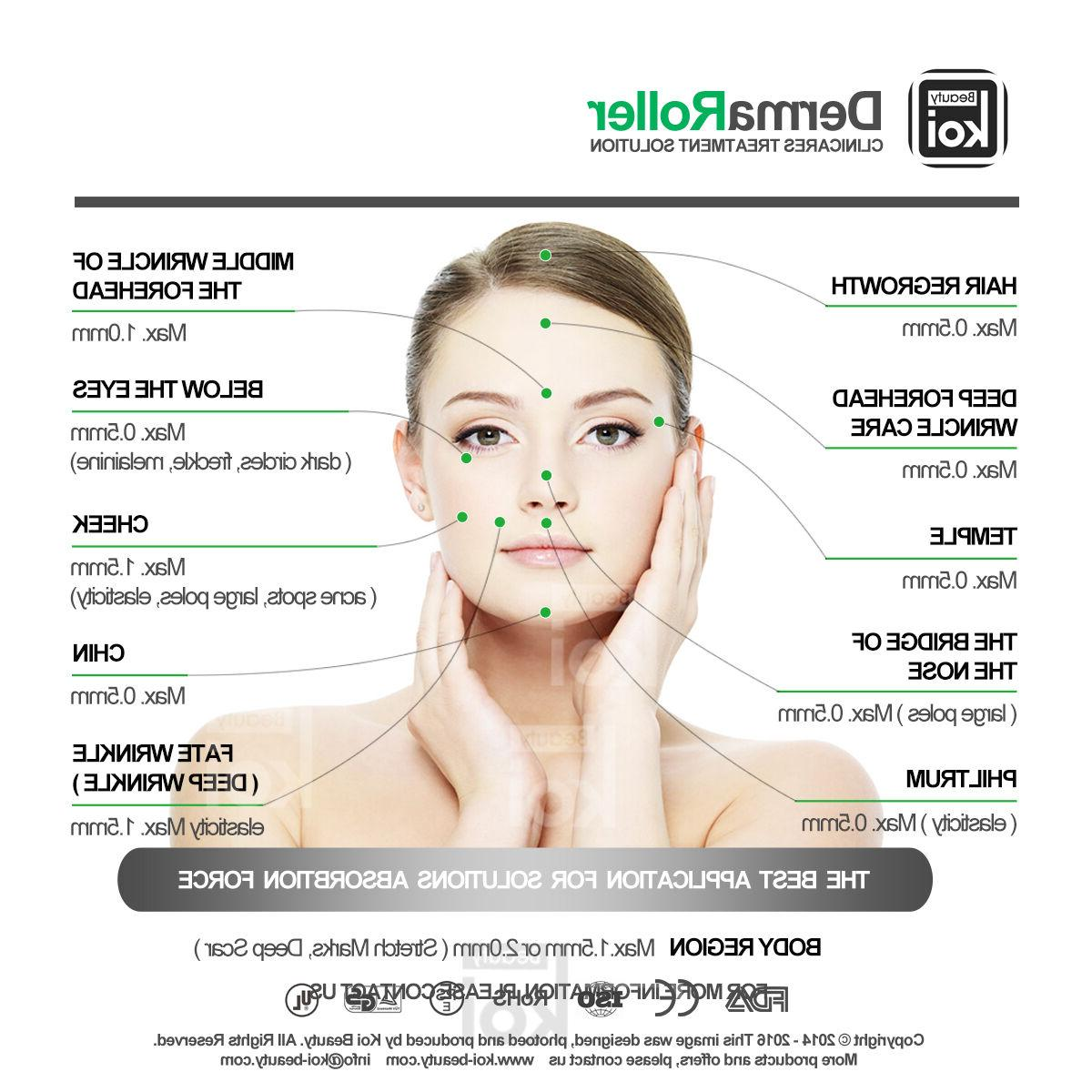 192 Derma All Natural Type Face loss